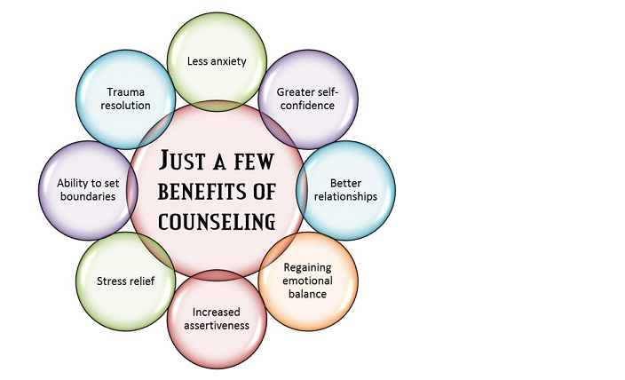Benefits of counseling are many