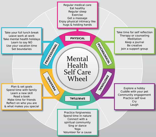 mental health promotion examples