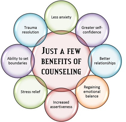 Counseling Benefits